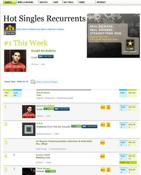 M281 Billboard Hot Single Recurrents No.1 09.2.7.JPG